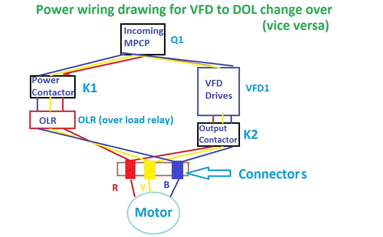 on vfd motor starter wiring schematic