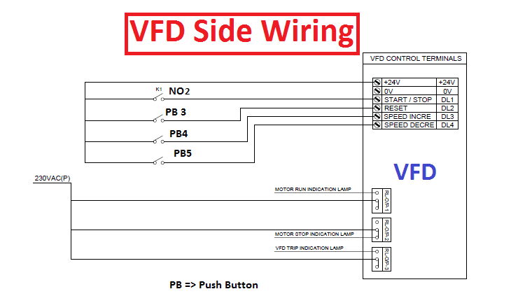 Vfd Start Stop Wiring Diagram Electrical4u