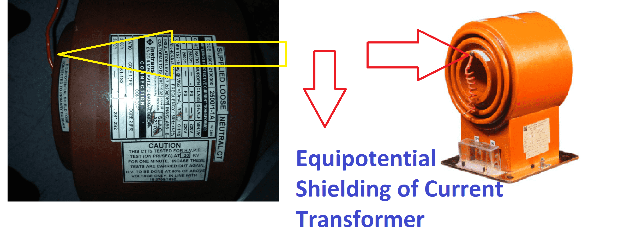 Equipotential shielding
