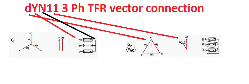 Use of transformer Vector Grouping