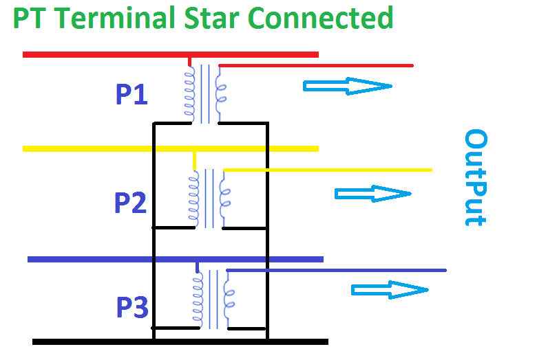 Why PT and CT Terminals are Star Connected