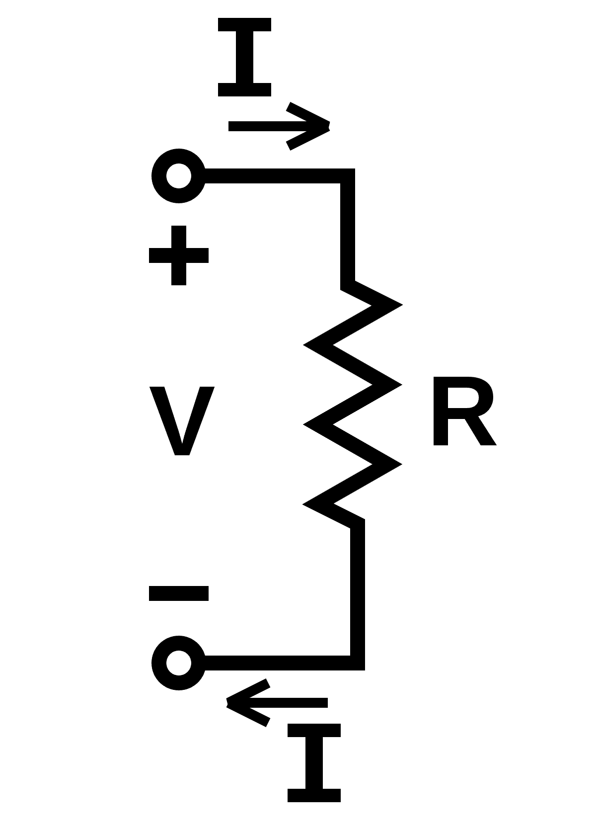 What is Ohms Law?