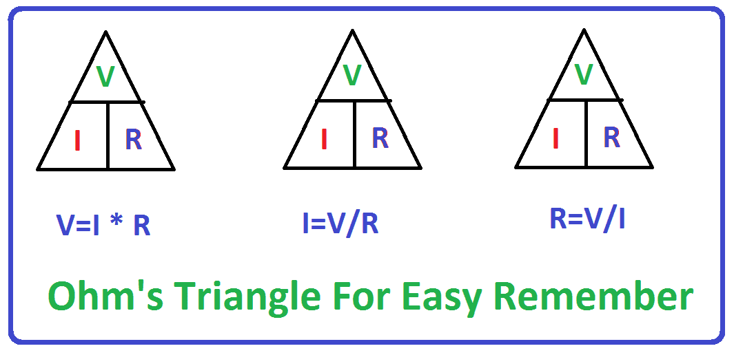 What is Ohms Law Simple Concept for EEE student | Electrical4uOhms Law Triangle