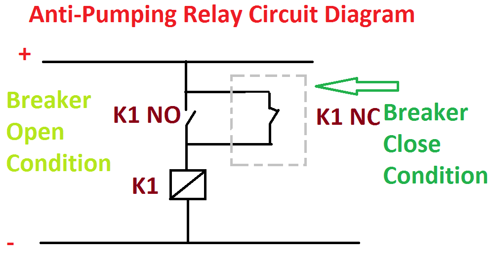Anti-Pumping relay diagram and Working Function Explanation