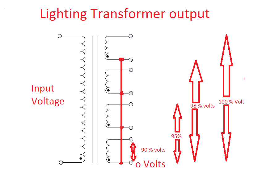 Lighting Transformer circuit diagram