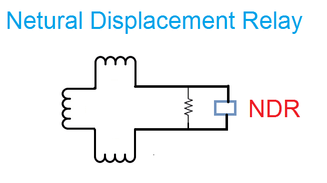 Neutral displacement relay operation