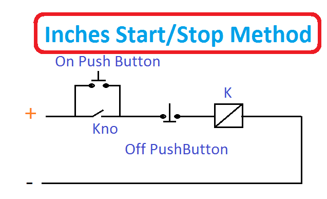 PLC DCS Start Stop Wiring diagram | Electrical4u Open Close Stop Wiring Diagram on