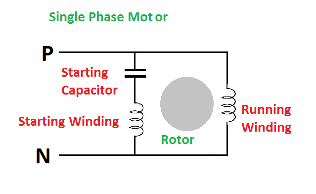 Single phase Motor Capacitor