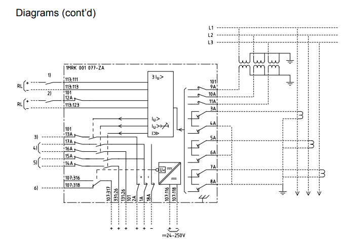 Voltage Restrained Over Current relay Basic concept -51VR