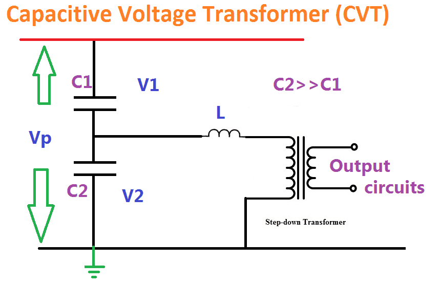 Capacitive Voltage transformer Working principle