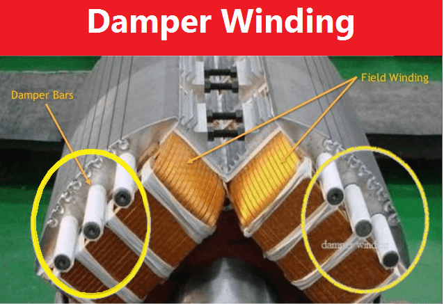 Purpose Damper Winding