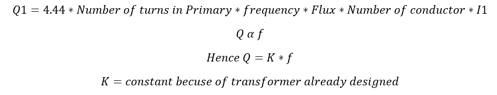 Frequency Vs KVA Output of the Transformer2