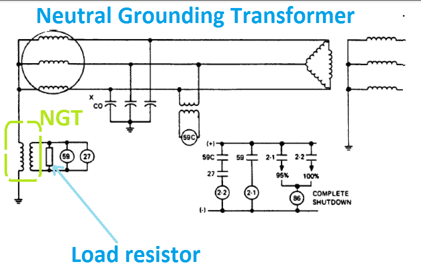 neutral ground resistor schematic ground fault schematic wiring diagram #8