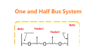 One and Half Bus System