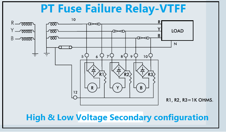 PT fuse failured relay