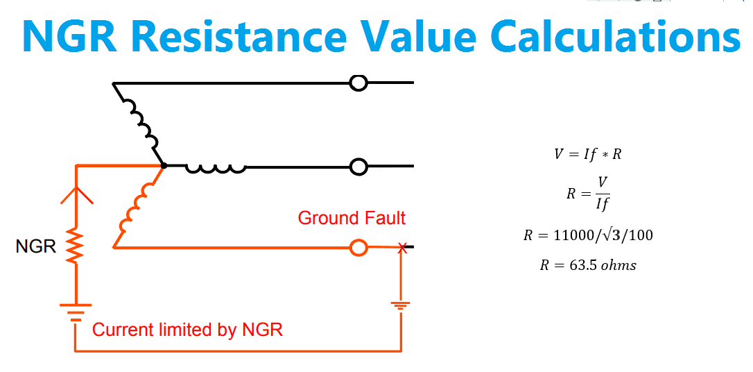 calculate the NGR Resistance value