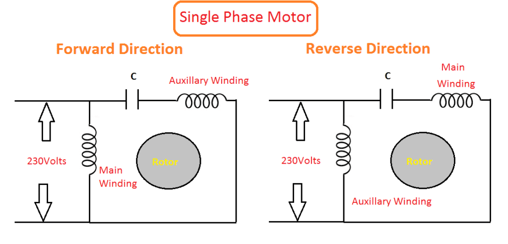 Single Phase Motor Forward and Reverse Direction