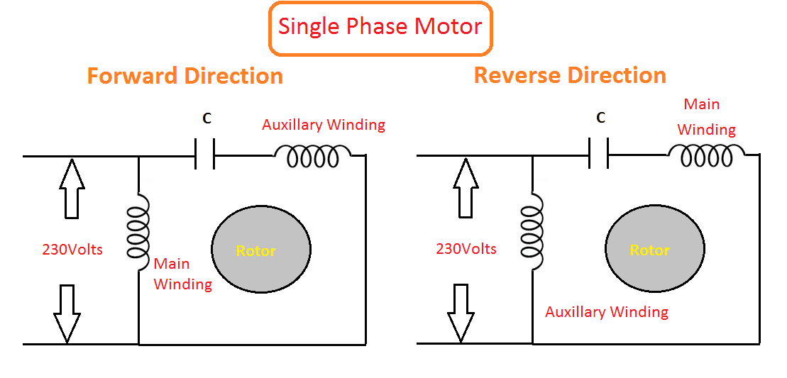 forward reverse single phase motor wiring diagram  2000