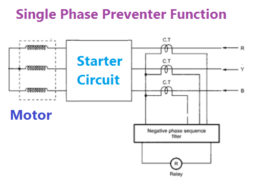 single phase preventer working principle induction motor Phase Failure Relay Wiring Diagram