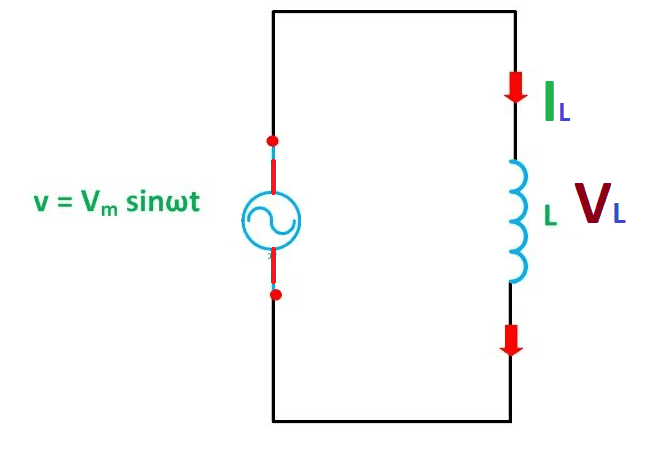 Why Inductor Has Lagging Power factor3