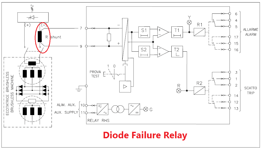 diode failure relay