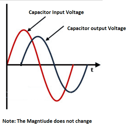 Run Three Phase Motor on Single Phase Power Supply capacitor output voltage