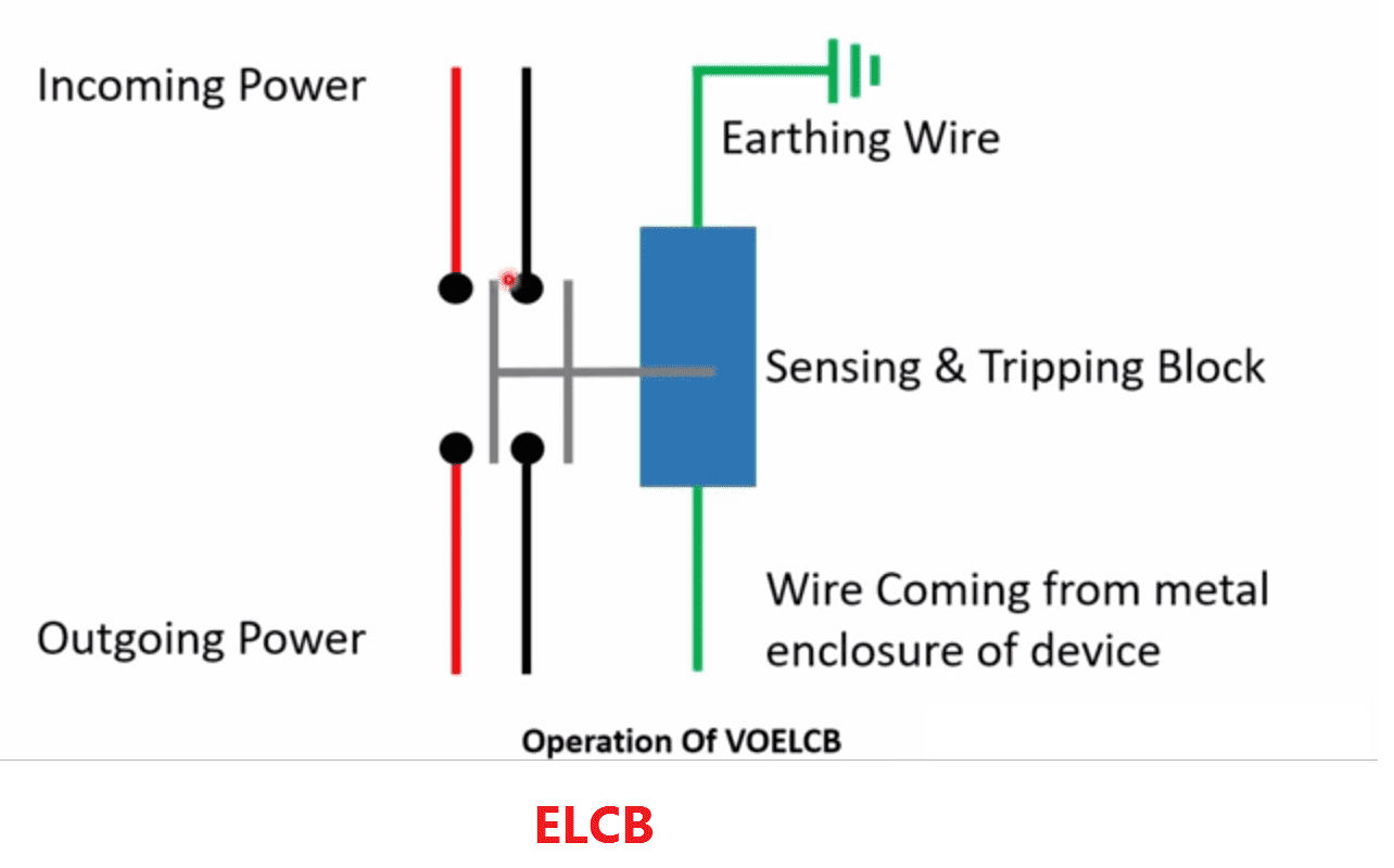 Prime 8 Difference Between Elcb And Rccb Electrical4U Wiring 101 Orsalhahutechinfo