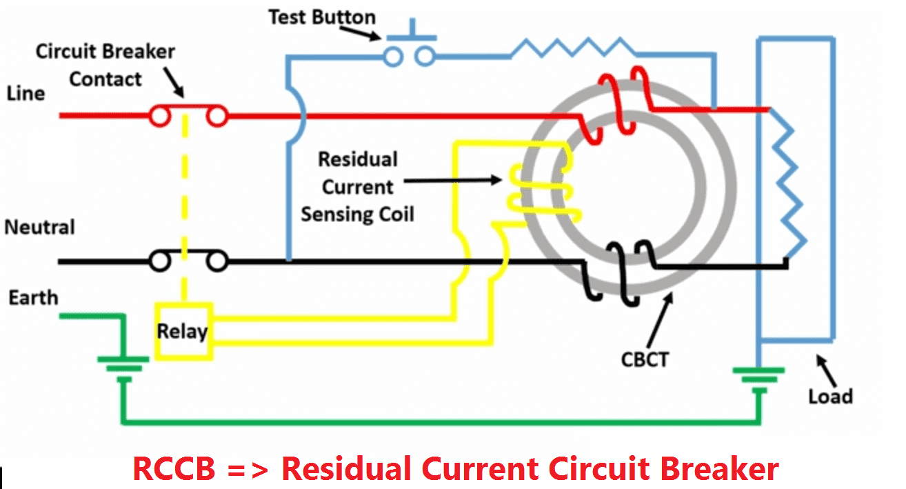 Fine 8 Difference Between Elcb And Rccb Electrical4U Wiring 101 Orsalhahutechinfo