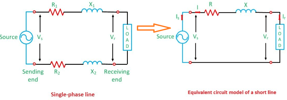 Short Transmission Line equivalent circuit