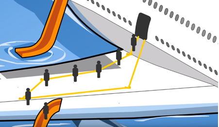 Why Lights At Plane Wings Are Different Color | Why Plane Leaves White Trails