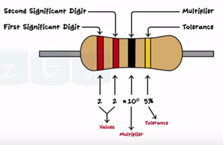What is Resistor, Types, Series & Parallel Connection (Video Included)
