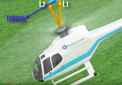 How does Helicopter fly?