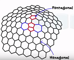 What Is Nanotechnology   Nanomaterial