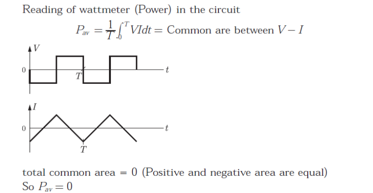 Gate EE-2009 Question Paper With Solutions
