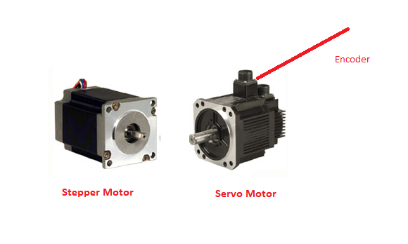 Difference between stepper motor and servo motor