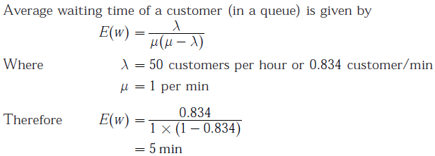 Gate ME-2013 Question Paper With Solutions