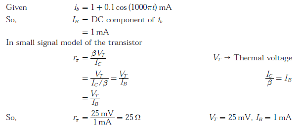 Gate EC-2012 Question Paper With Solutions