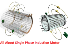 Single phase induction motor Working