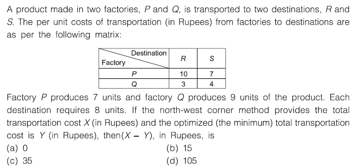 Gate ME-2017-2 Question Paper With Solutions