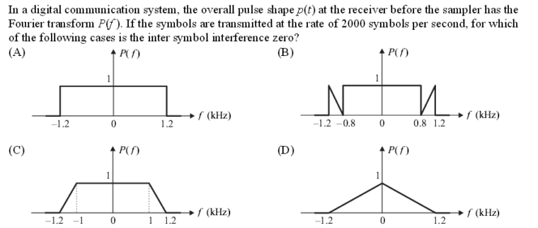 Gate EC-2017-1 Question Paper With Solutions