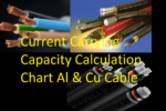 Aluminium & Copper Current Carrying Capacity Calculation Chart in Sqmm