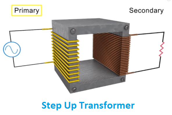 Step up type transformer