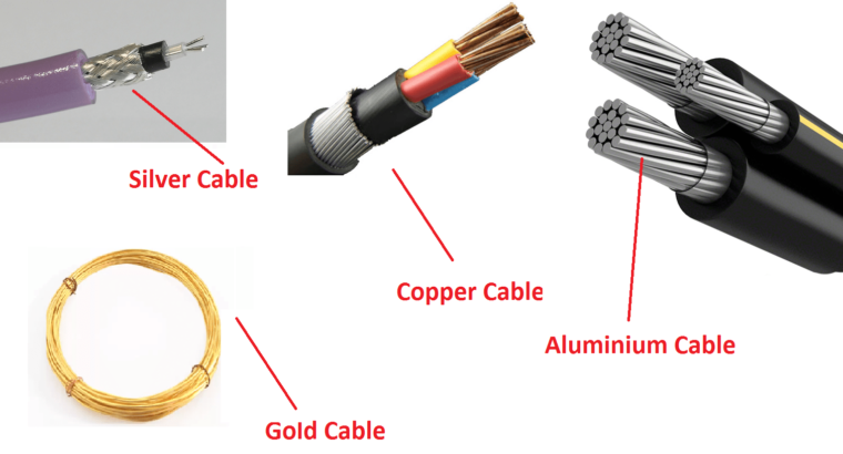 Type of electrical cable based on conductor-
