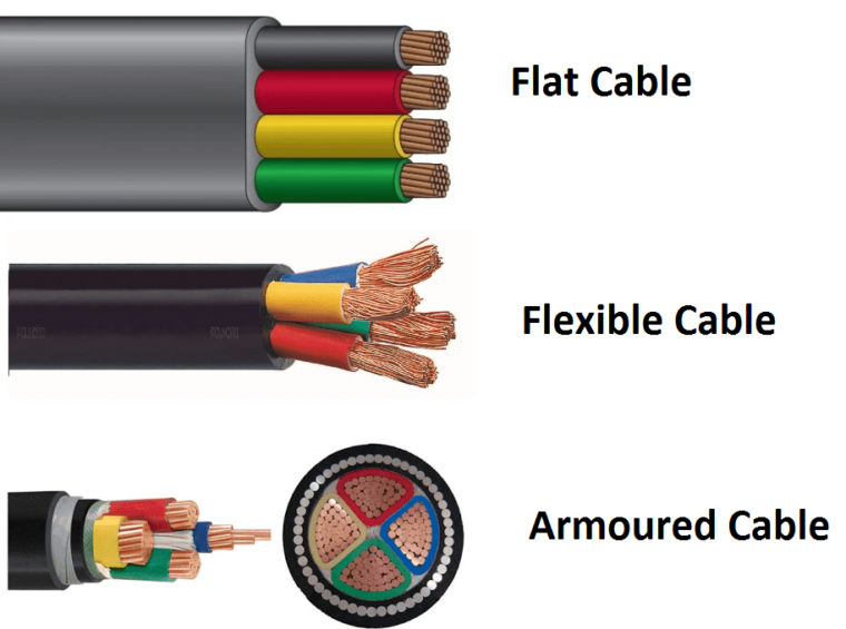 Types of electrical Cable based on the manufacturing