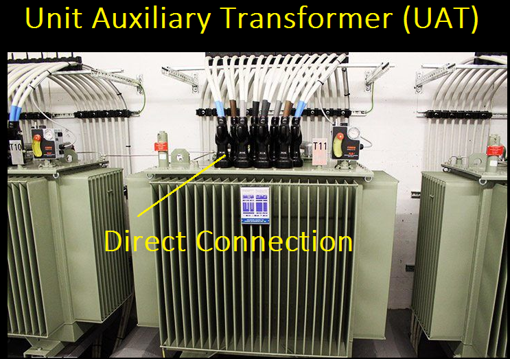 Unit Auxiliary Transformer (UAT)