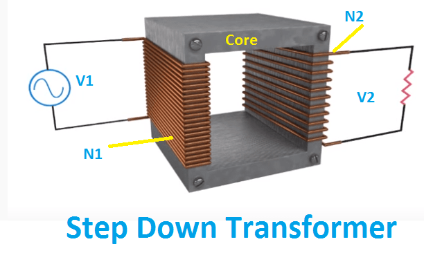 step down type transformer-min
