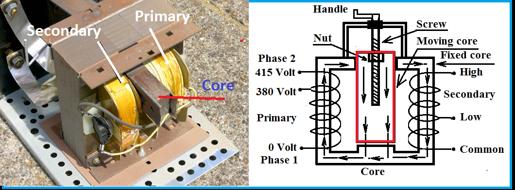 [DIAGRAM_3US]  welding transformer | Electrical4u | Welding Transformer Diagram |  | Electrical4u