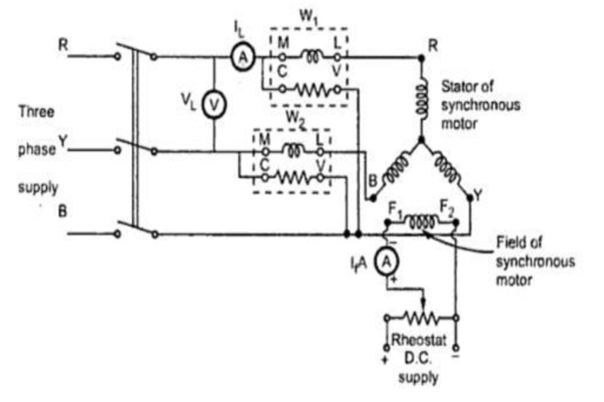Experimental setup of synchronous motor