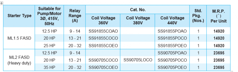 L T Starter Types Price List 2020 For Three Phase Motors Electrical4u