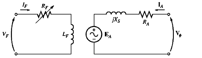 Equivalent circuit of Synchronous motor